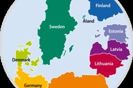 Baltijos jūros regiono WINNET (Winnet BSR)